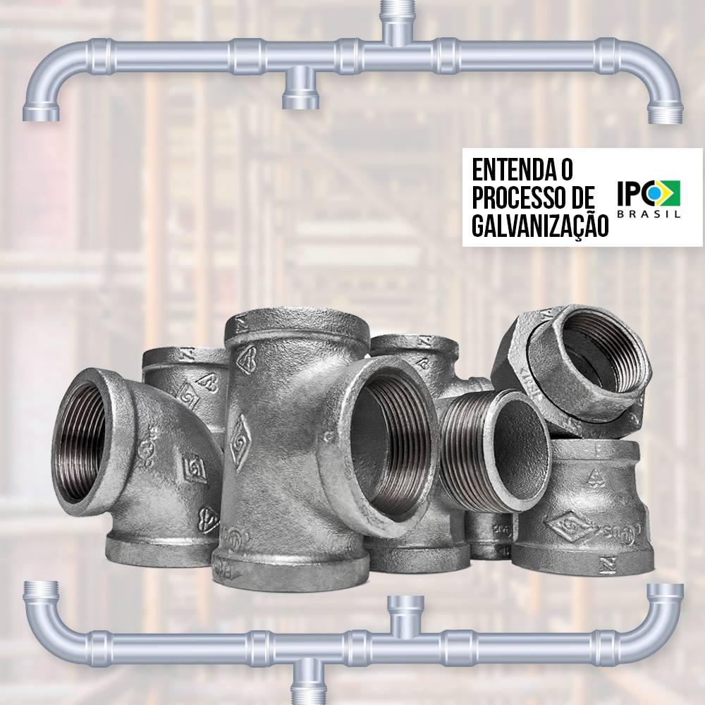 Entenda o processo de galvanização